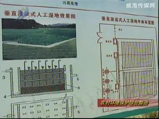文登:兴建污水处理设施  改革镇村生态环境